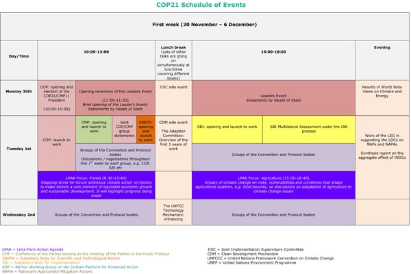 COP21_Schedule_of_Events