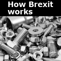 How Brexit works